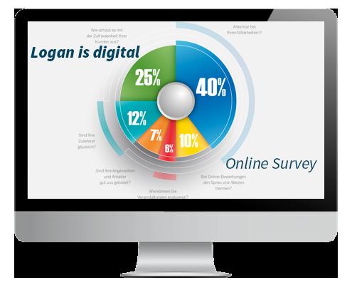 Digitale Marktforschung